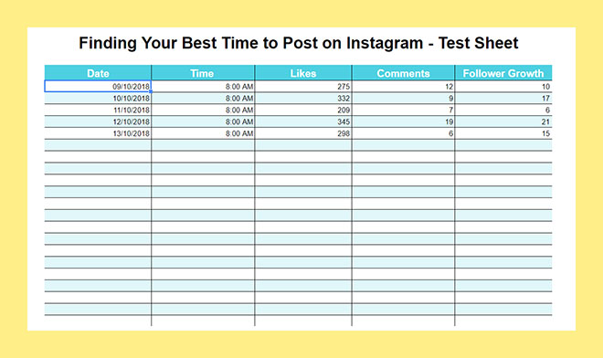 best time to post on instagram test sheet